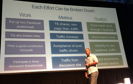 Review of the Far Improved Digital Summit in Portland WITH Presentation Notes