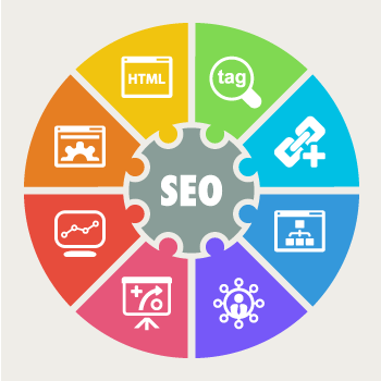 Local SEO Marketing Company, SEO Services | Webfor